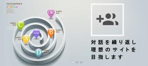 (株)ホームページサポート